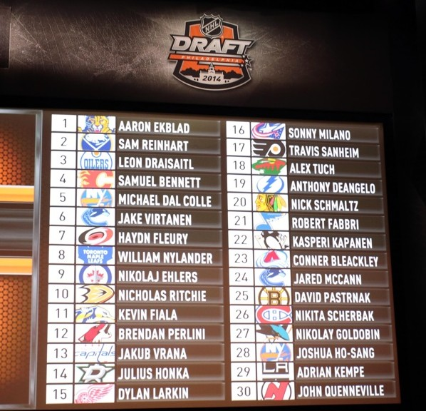 A Stock NHL Draft Image