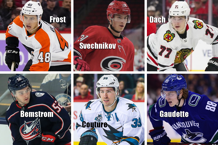 Clockwise from top left: Morgan Frost, Andrei Svechnikov, Kirby Dach, Adam Gaudette, Logan Couture, Emil Bemstrom. USA Today Sports Images