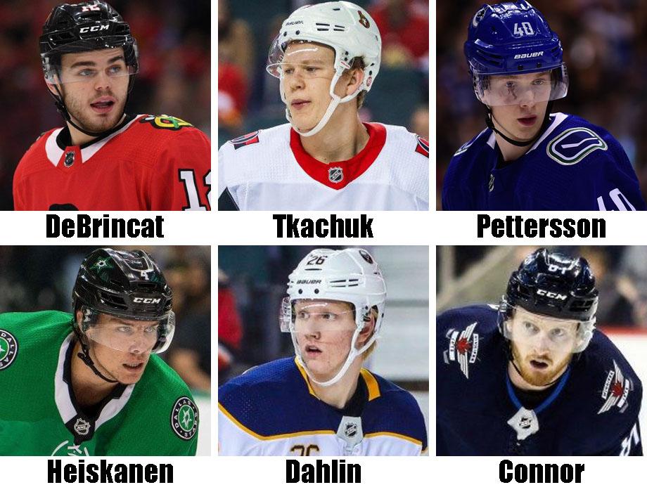 Clockwise from top left: Alex DeBrincat, Brady Tkachuk, Elias Pettersson, Kyle Connor, Rasmus Dahlin, Miro Heiskanen. USA Today Sports Images