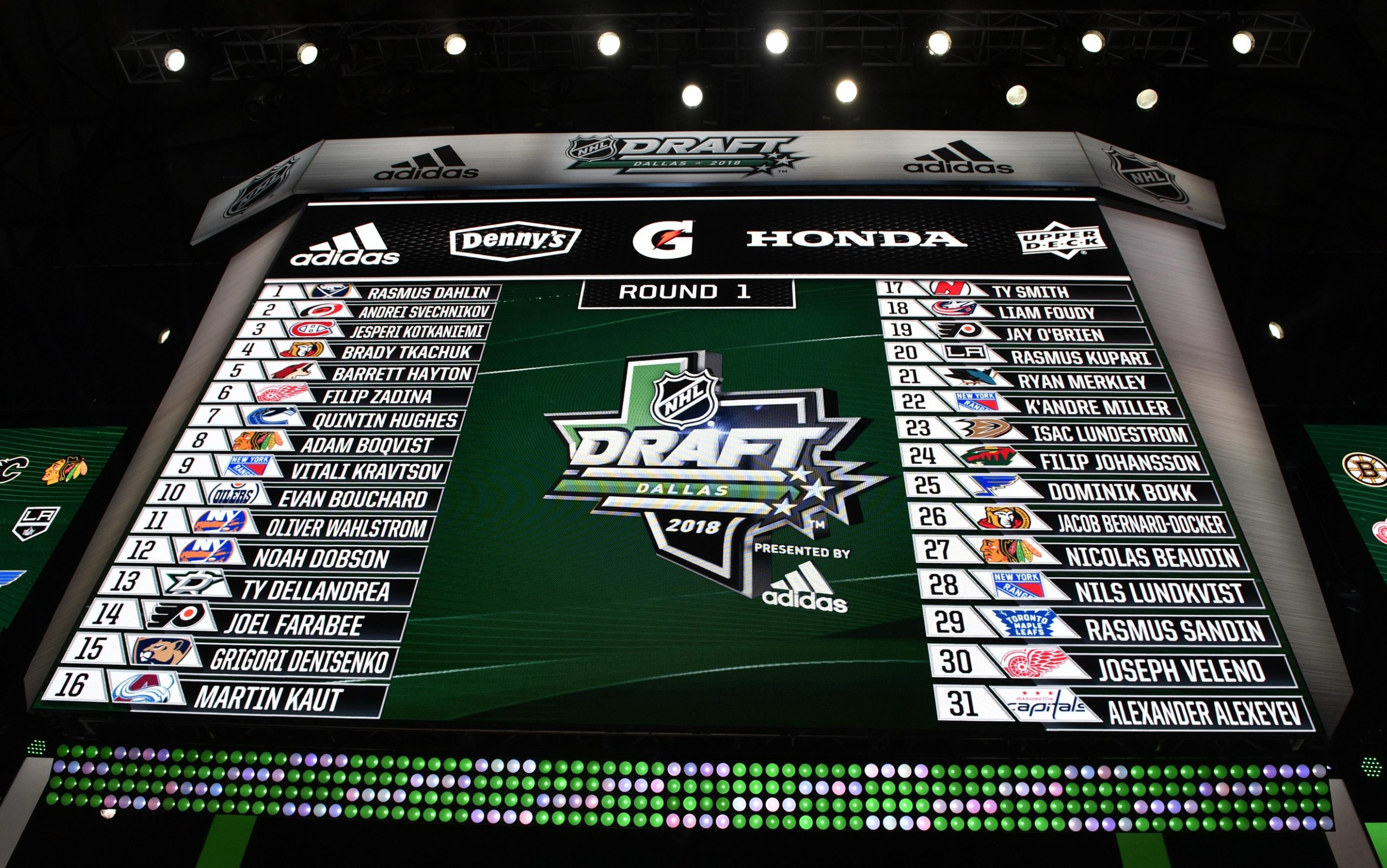 The Journey: Preliminary 2022 NHL Draft Rankings – Rounding Out The Top 15